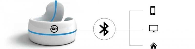 Fin - prsten koji će promeniti način na koji funkcionišemo