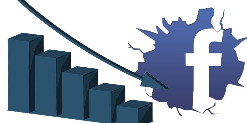 Pad angažmana - trend u prvih šest meseci godine