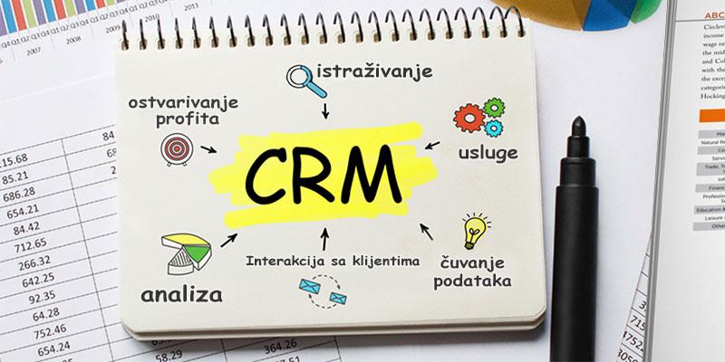 Šta je CRM?